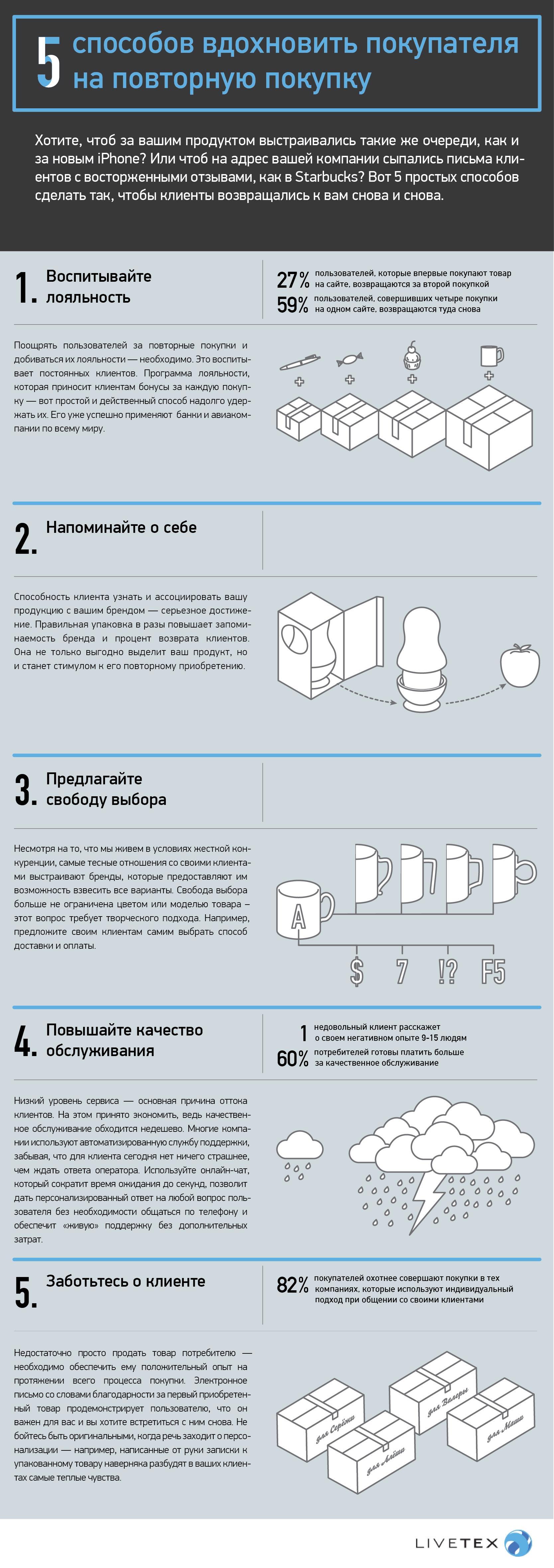 livetex_infographicas1-01 (3)
