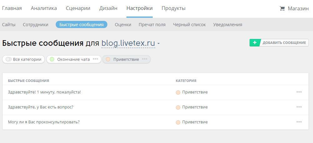 быстрые сообщения LiveTex