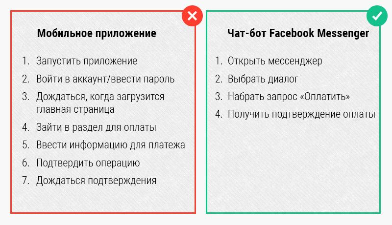 FB-blog1