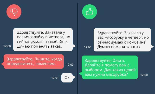 Как услышать клиента в текстовых каналах