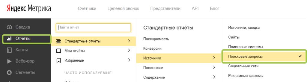 Отчеты по трафику из Яндекс поиска