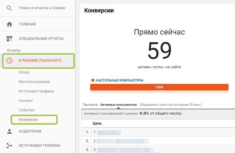 Отчеты в реальном времени по конверсиям в Google Analytics