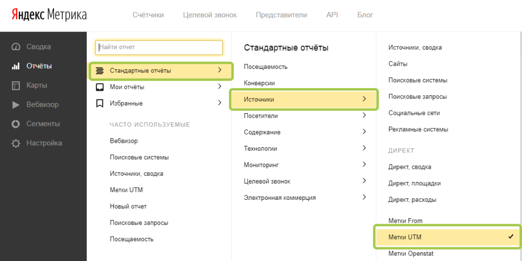 UTM-метки в Яндекс.Метрике