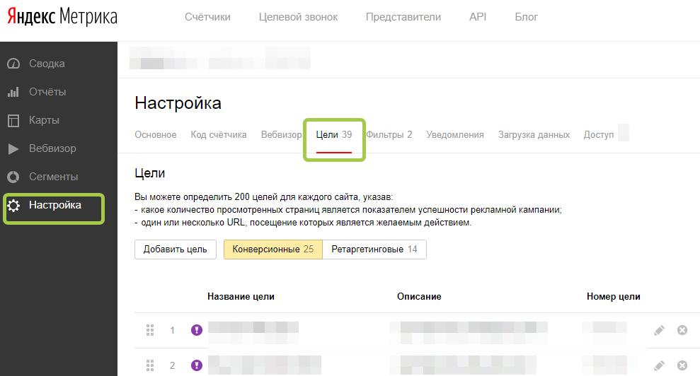 раздел целей в Яндекс.Метрике