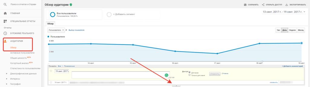 Заметки об изменениях в Google Analytics