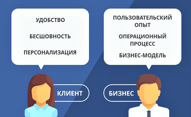 клиент и цифровая трансформация